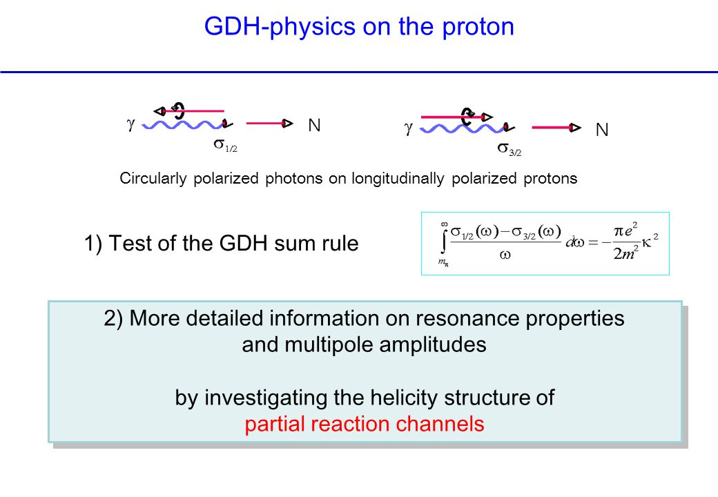 2) More detailed information on resonance properties and multipole amplitudes by investigating the helicity structure of partial reaction channels 2) More detailed information on resonance properties and multipole amplitudes by investigating the helicity structure of partial reaction channels GDH-physics on the proton 1) Test of the GDH sum rule Circularly polarized photons on longitudinally polarized protons