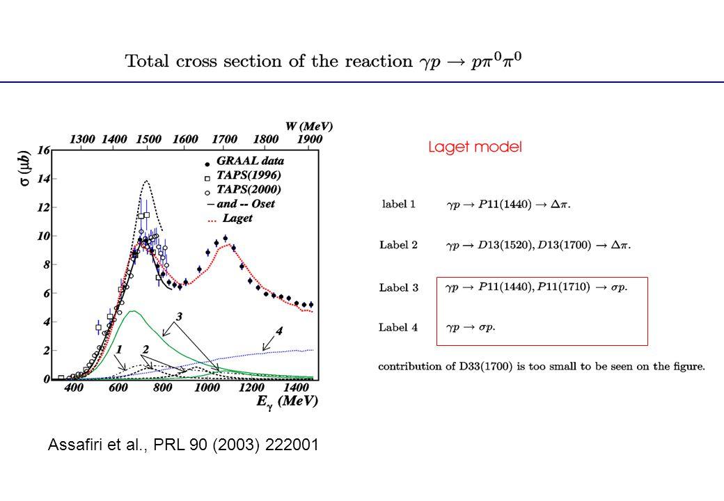 Assafiri et al., PRL 90 (2003) 222001