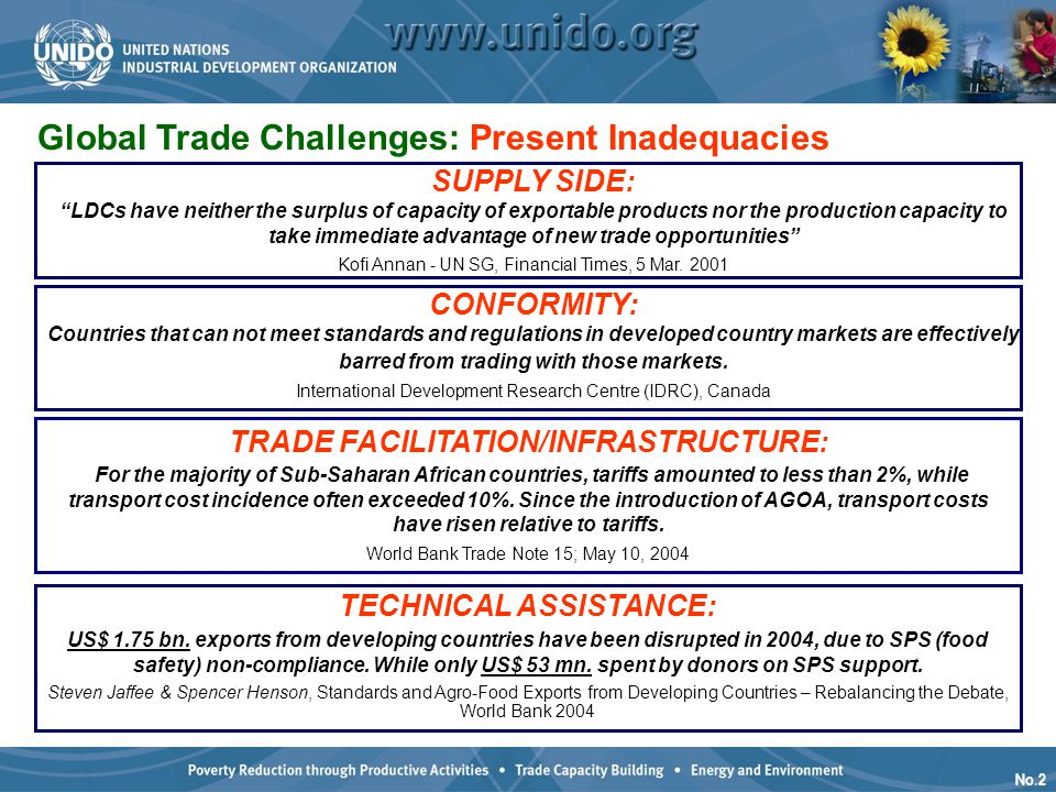 No.2 Global Trade Challenges: Present Inadequacies TECHNICAL ASSISTANCE: US$ 1.75 bn. exports from developing countries have been disrupted in 2004, d