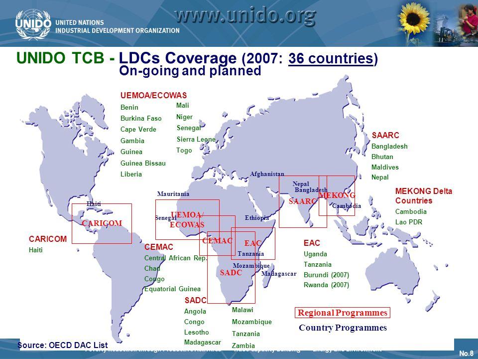 No.8 UNIDO TCB - LDCs Coverage (2007: 36 countries) Regional Programmes SAARC Afghanistan Bangladesh Cambodia Ethiopia Mozambique Nepal Senegal Tanzan