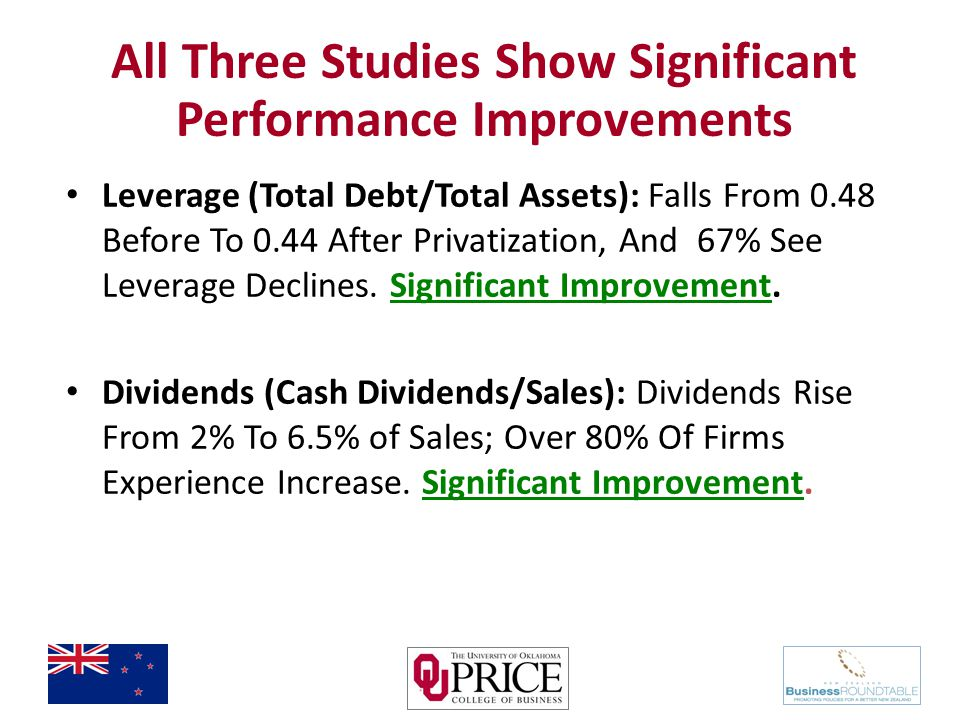 All Three Studies Show Significant Performance Improvements Leverage (Total Debt/Total Assets): Falls From 0.48 Before To 0.44 After Privatization, And 67% See Leverage Declines.