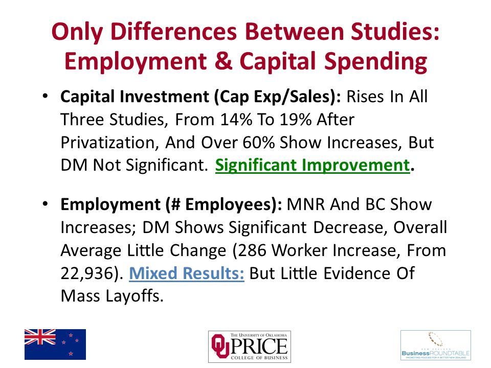 Only Differences Between Studies: Employment & Capital Spending Capital Investment (Cap Exp/Sales): Rises In All Three Studies, From 14% To 19% After Privatization, And Over 60% Show Increases, But DM Not Significant.