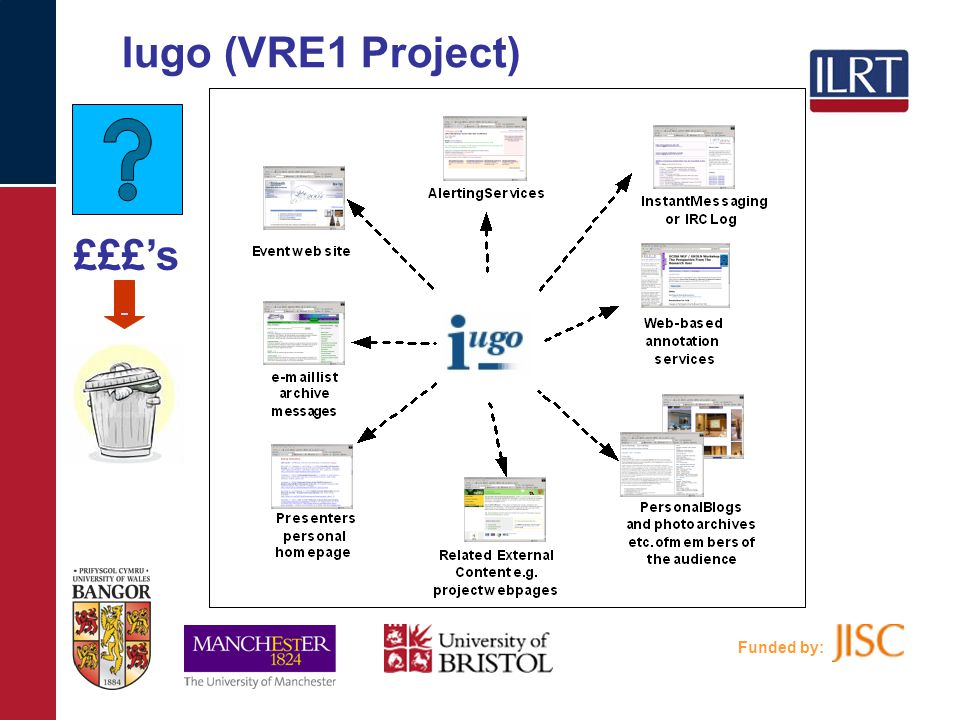 Funded by: Iugo (VRE1 Project) £££'s