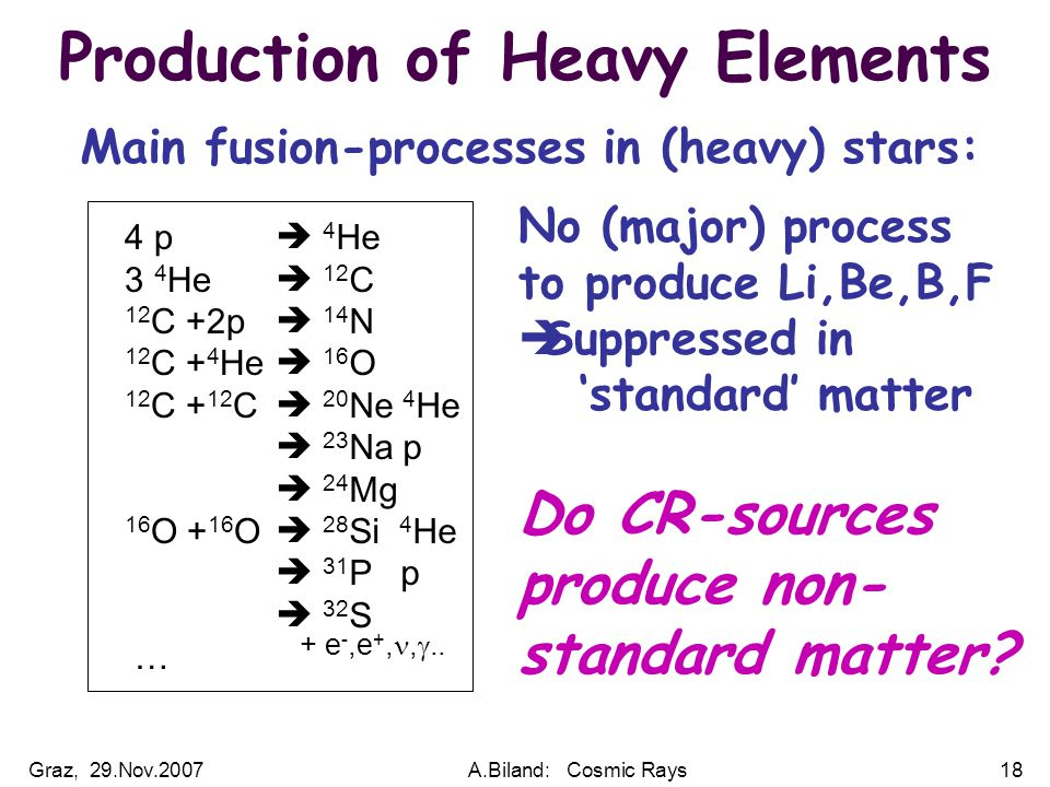 Graz, 29.Nov.2007A.Biland: Cosmic Rays18 Production of Heavy Elements Main fusion-processes in (heavy) stars: 4 p 3 4 He 12 C +2p 12 C + 4 He 12 C + 12 C 16 O + 16 O …  4 He 12 C 14 N 16 O 20 Ne 4 He 23 Na p 24 Mg 28 Si 4 He 31 P p 32 S No (major) process to produce Li,Be,B,F  Suppressed in 'standard' matter Do CR-sources produce non- standard matter.