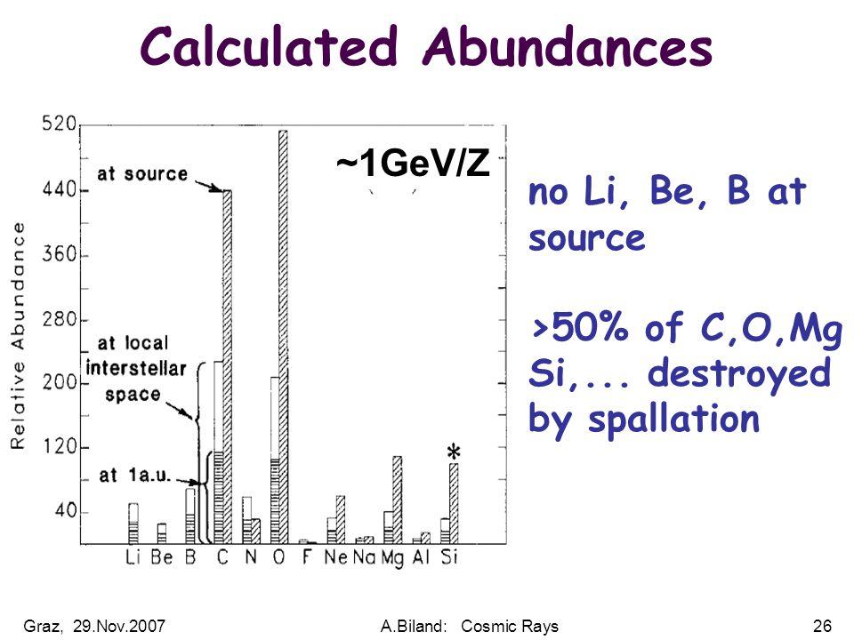 Graz, 29.Nov.2007A.Biland: Cosmic Rays26 Calculated Abundances ~1GeV/Z no Li, Be, B at source >50% of C,O,Mg Si,...