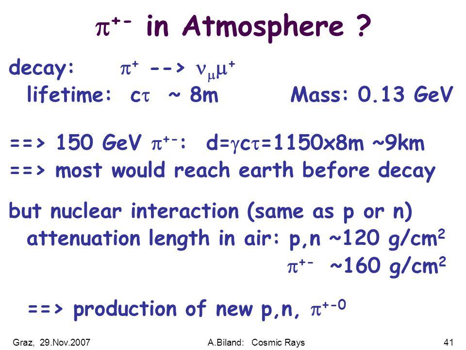 Graz, 29.Nov.2007A.Biland: Cosmic Rays41  +- in Atmosphere .