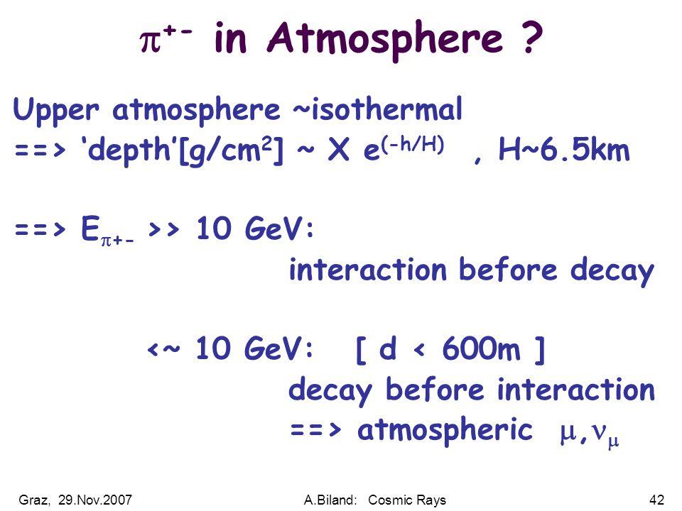 Graz, 29.Nov.2007A.Biland: Cosmic Rays42  +- in Atmosphere .