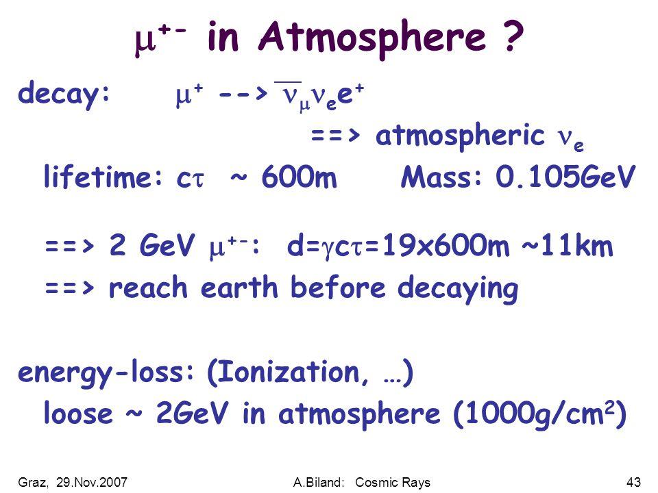Graz, 29.Nov.2007A.Biland: Cosmic Rays43  +- in Atmosphere .