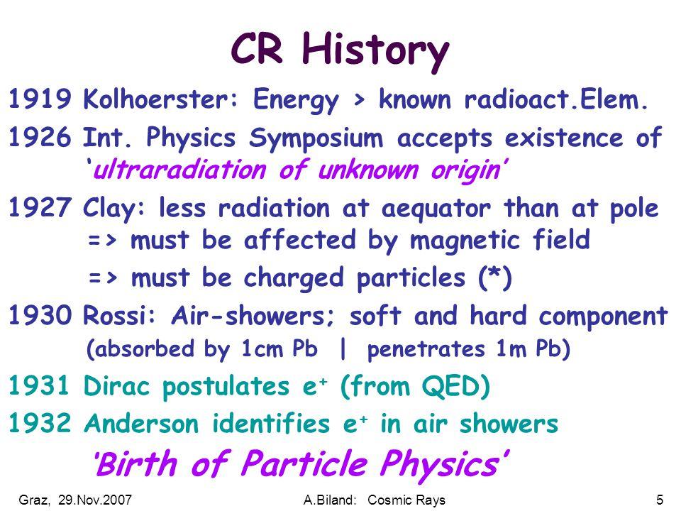 Graz, 29.Nov.2007A.Biland: Cosmic Rays5 CR History 1919 Kolhoerster: Energy > known radioact.Elem.