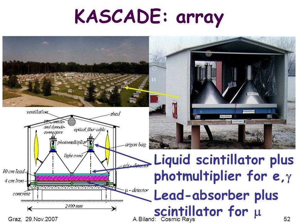 Graz, 29.Nov.2007A.Biland: Cosmic Rays52 KASCADE: array Liquid scintillator plus photmultiplier for e,  Lead-absorber plus scintillator for 
