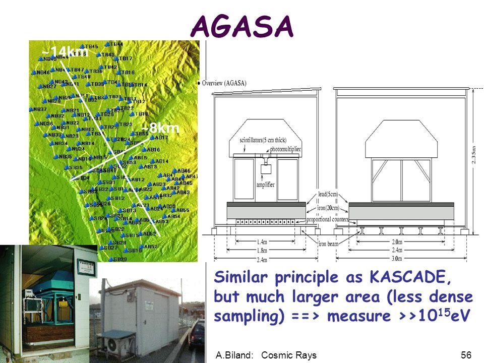 Graz, 29.Nov.2007A.Biland: Cosmic Rays56 AGASA Similar principle as KASCADE, but much larger area (less dense sampling) ==> measure >>10 15 eV