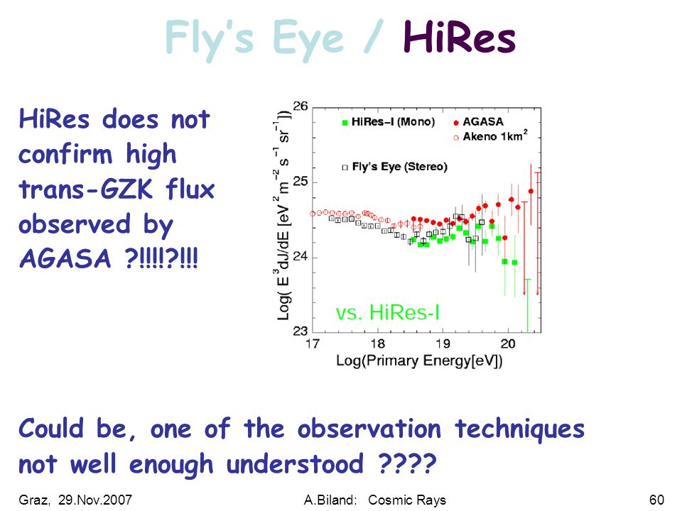 Graz, 29.Nov.2007A.Biland: Cosmic Rays60 Fly's Eye / HiRes HiRes does not confirm high trans-GZK flux observed by AGASA !!!! !!.