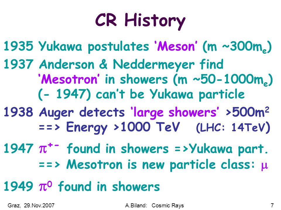 Graz, 29.Nov.2007A.Biland: Cosmic Rays7 CR History 1935 Yukawa postulates 'Meson' (m ~300m e ) 1937 Anderson & Neddermeyer find.