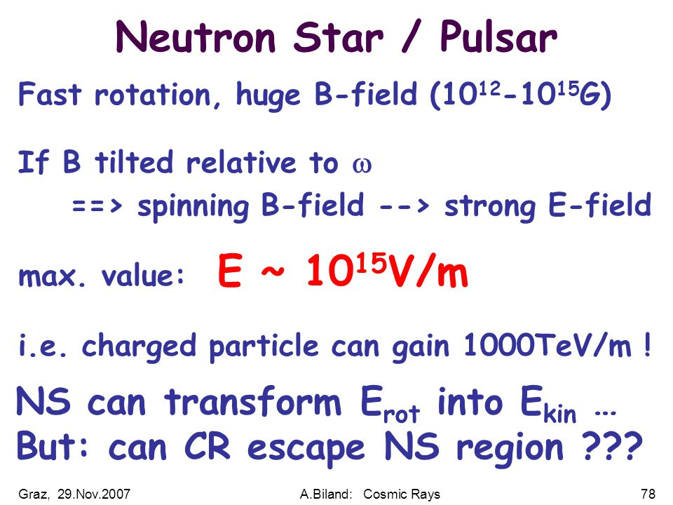 Graz, 29.Nov.2007A.Biland: Cosmic Rays78 Neutron Star / Pulsar Fast rotation, huge B-field (10 12 -10 15 G) If B tilted relative to  ==> spinning B-field --> strong E-field max.