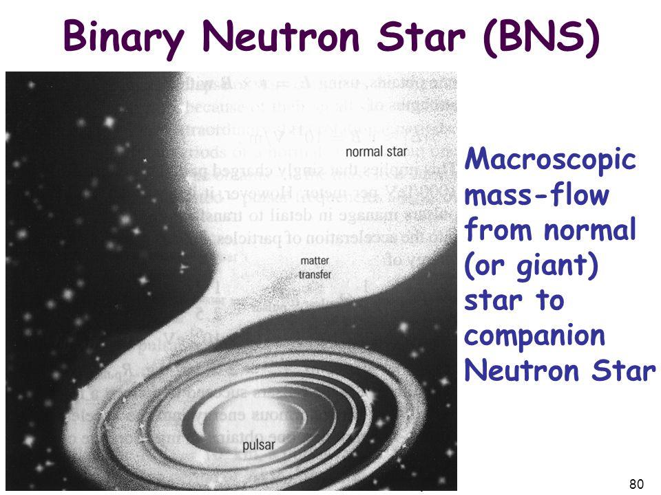 Graz, 29.Nov.2007A.Biland: Cosmic Rays80 Binary Neutron Star (BNS) Macroscopic mass-flow from normal (or giant) star to companion Neutron Star