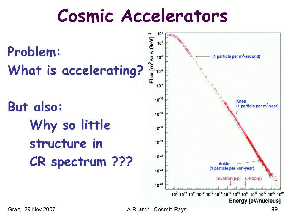 Graz, 29.Nov.2007A.Biland: Cosmic Rays89 Cosmic Accelerators Problem: What is accelerating.