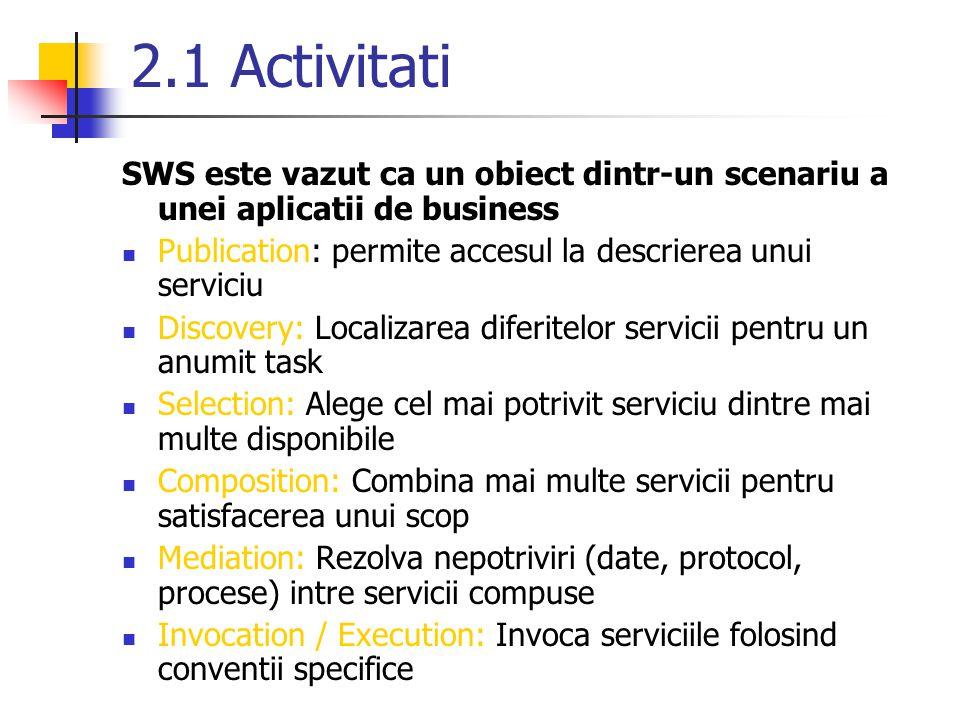 2.1 Activitati SWS este vazut ca un obiect dintr-un scenariu a unei aplicatii de business Publication: permite accesul la descrierea unui serviciu Dis