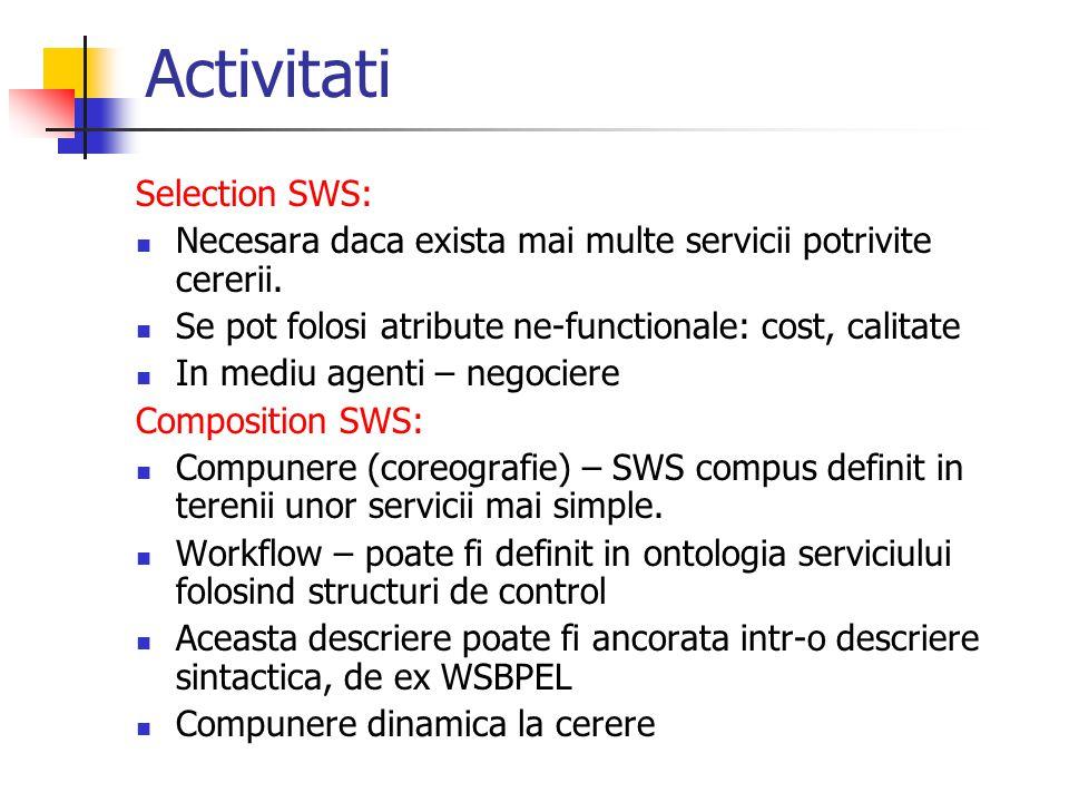 Activitati Selection SWS: Necesara daca exista mai multe servicii potrivite cererii. Se pot folosi atribute ne-functionale: cost, calitate In mediu ag