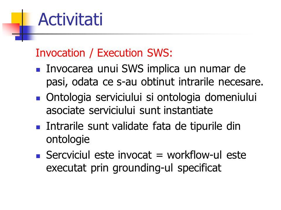Activitati Invocation / Execution SWS: Invocarea unui SWS implica un numar de pasi, odata ce s-au obtinut intrarile necesare. Ontologia serviciului si
