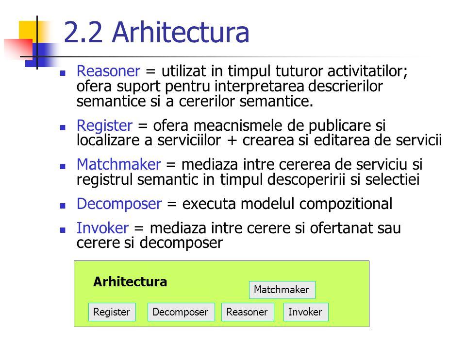 2.2 Arhitectura Reasoner = utilizat in timpul tuturor activitatilor; ofera suport pentru interpretarea descrierilor semantice si a cererilor semantice