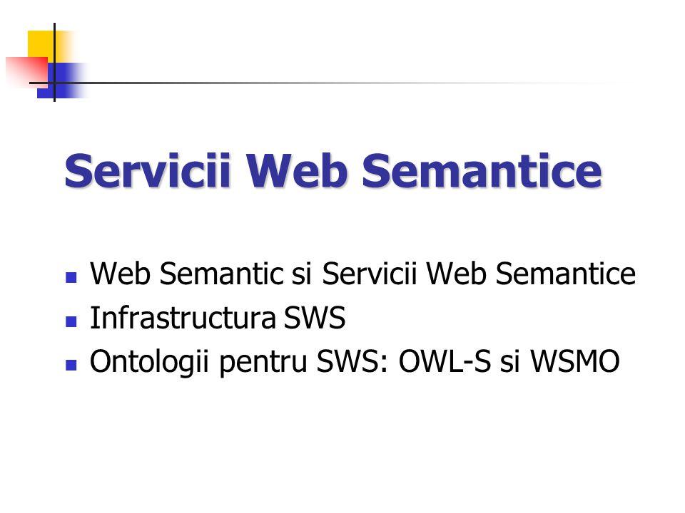 Servicii Web Semantice Web Semantic si Servicii Web Semantice Infrastructura SWS Ontologii pentru SWS: OWL-S si WSMO