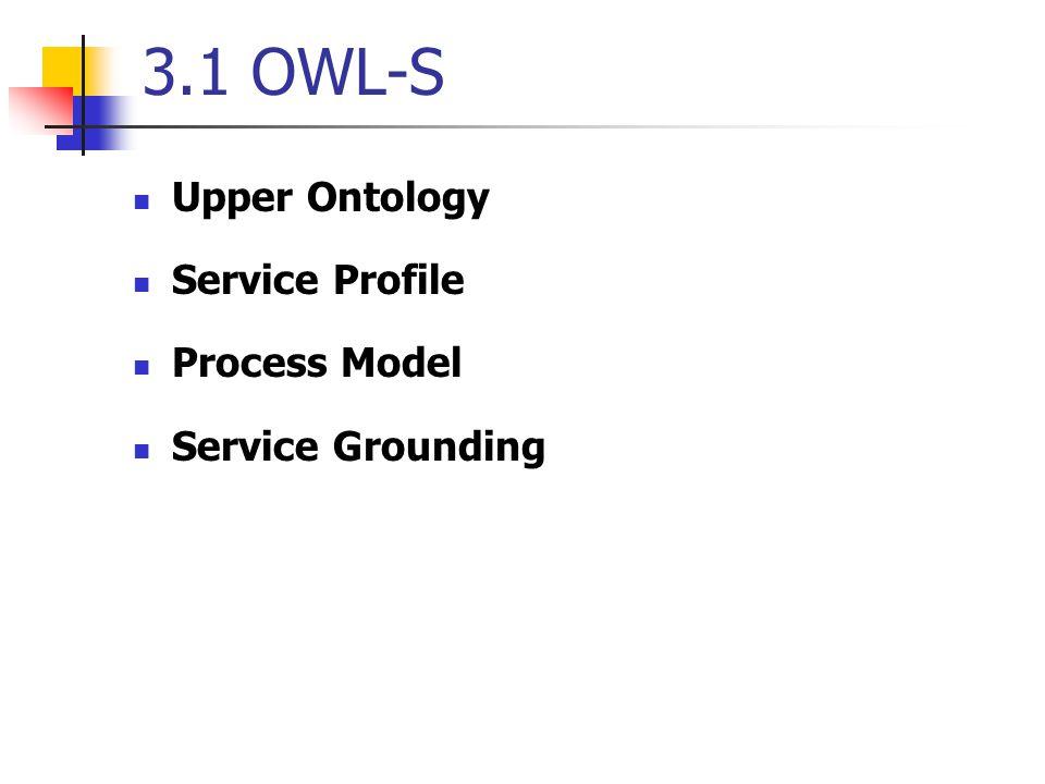 3.1 OWL-S Upper Ontology Service Profile Process Model Service Grounding