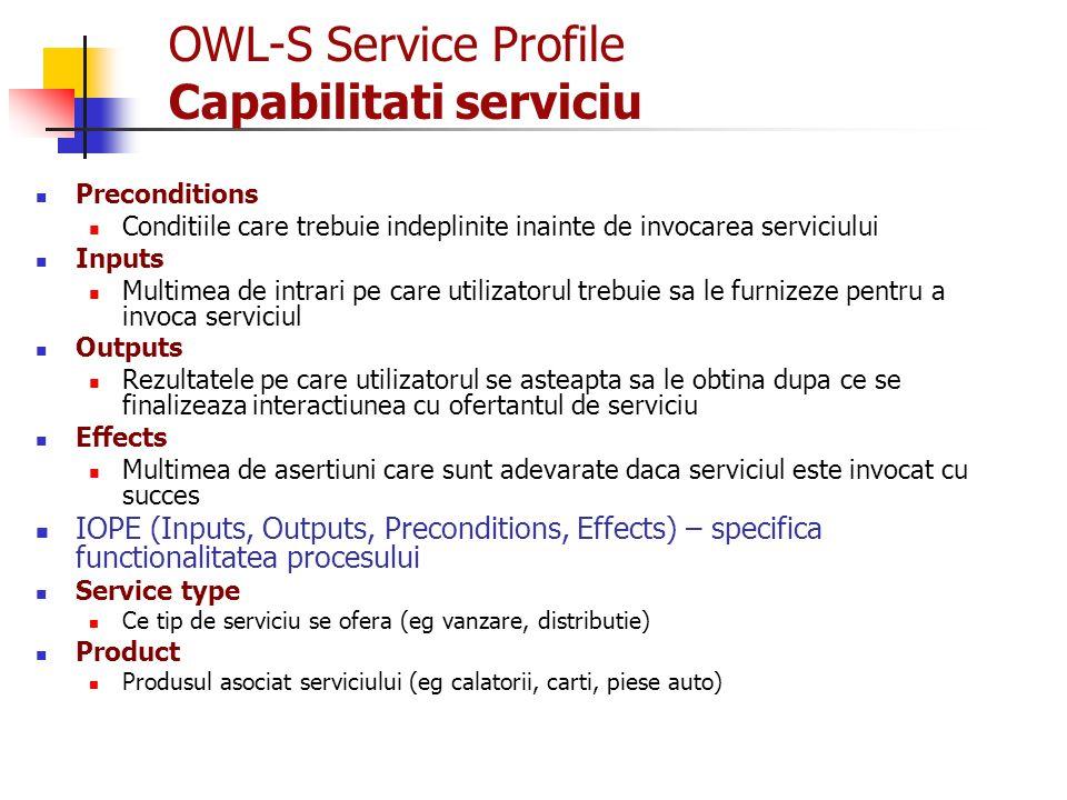 OWL-S Service Profile Capabilitati serviciu Preconditions Conditiile care trebuie indeplinite inainte de invocarea serviciului Inputs Multimea de intr