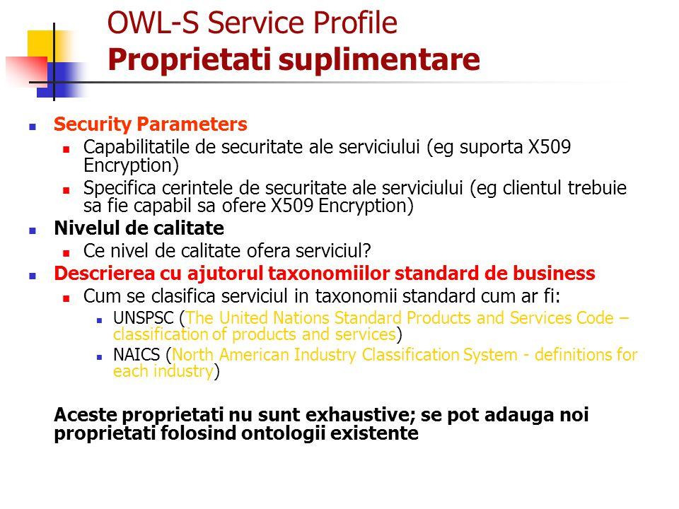 OWL-S Service Profile Proprietati suplimentare Security Parameters Capabilitatile de securitate ale serviciului (eg suporta X509 Encryption) Specifica