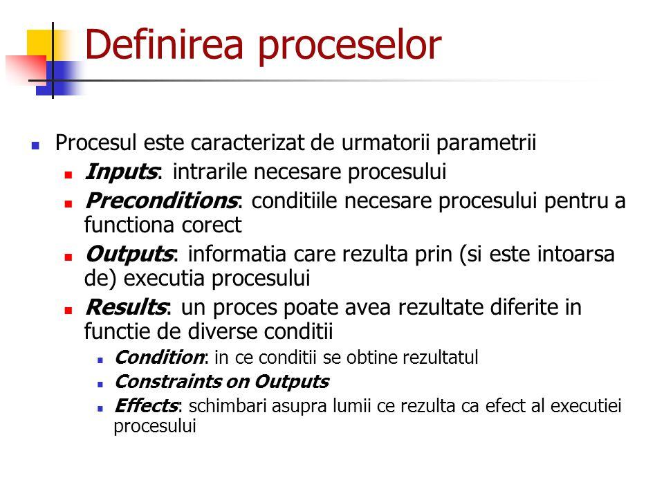 Definirea proceselor Procesul este caracterizat de urmatorii parametrii Inputs: intrarile necesare procesului Preconditions: conditiile necesare proce