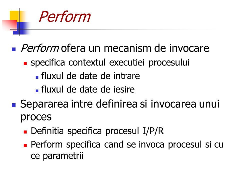 Perform Perform ofera un mecanism de invocare specifica contextul executiei procesului fluxul de date de intrare fluxul de date de iesire Separarea in
