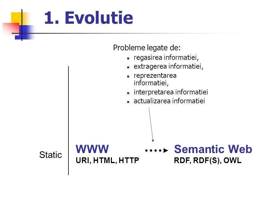 WWW URI, HTML, HTTP Probleme legate de: regasirea informatiei, extragerea informatiei, reprezentarea informatiei, interpretarea informatiei actualizar