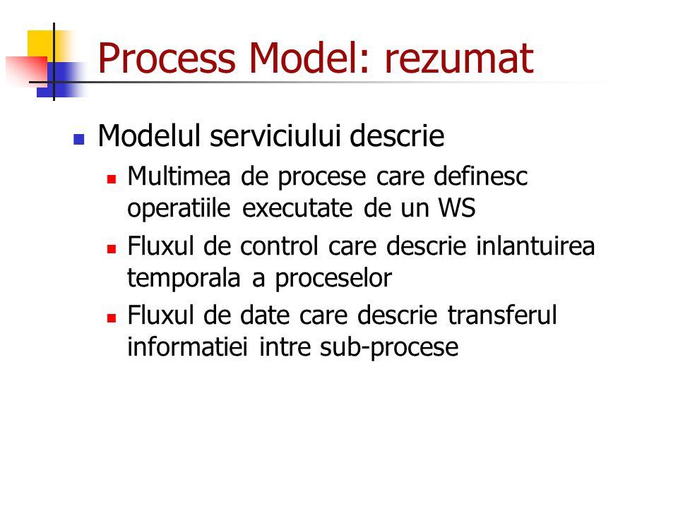 Process Model: rezumat Modelul serviciului descrie Multimea de procese care definesc operatiile executate de un WS Fluxul de control care descrie inla