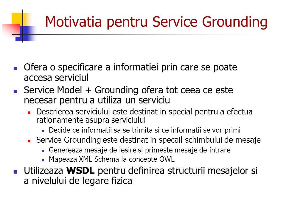 Motivatia pentru Service Grounding Ofera o specificare a informatiei prin care se poate accesa serviciul Service Model + Grounding ofera tot ceea ce e