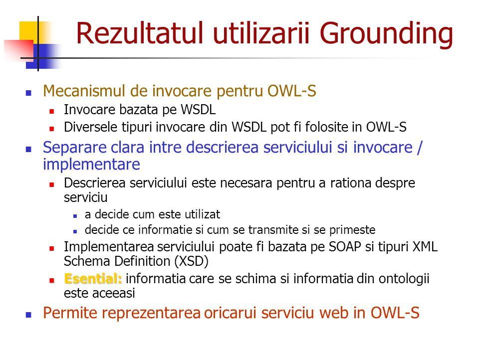 Rezultatul utilizarii Grounding Mecanismul de invocare pentru OWL-S Invocare bazata pe WSDL Diversele tipuri invocare din WSDL pot fi folosite in OWL-