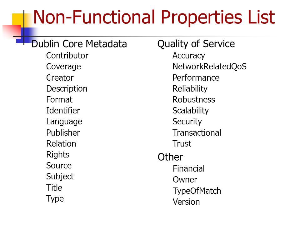 Non-Functional Properties List Dublin Core Metadata Contributor Coverage Creator Description Format Identifier Language Publisher Relation Rights Sour