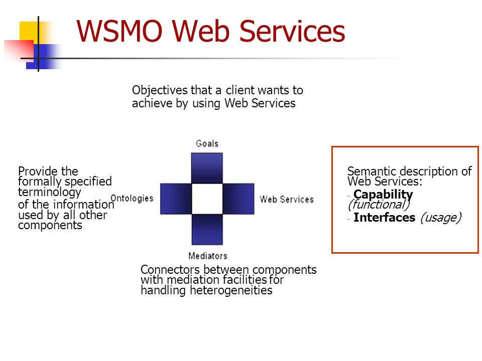 WSMO Web Services Provide the formally specified terminology of the information used by all other components Semantic description of Web Services: - C