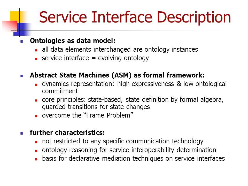 Service Interface Description Ontologies as data model: all data elements interchanged are ontology instances service interface = evolving ontology Ab