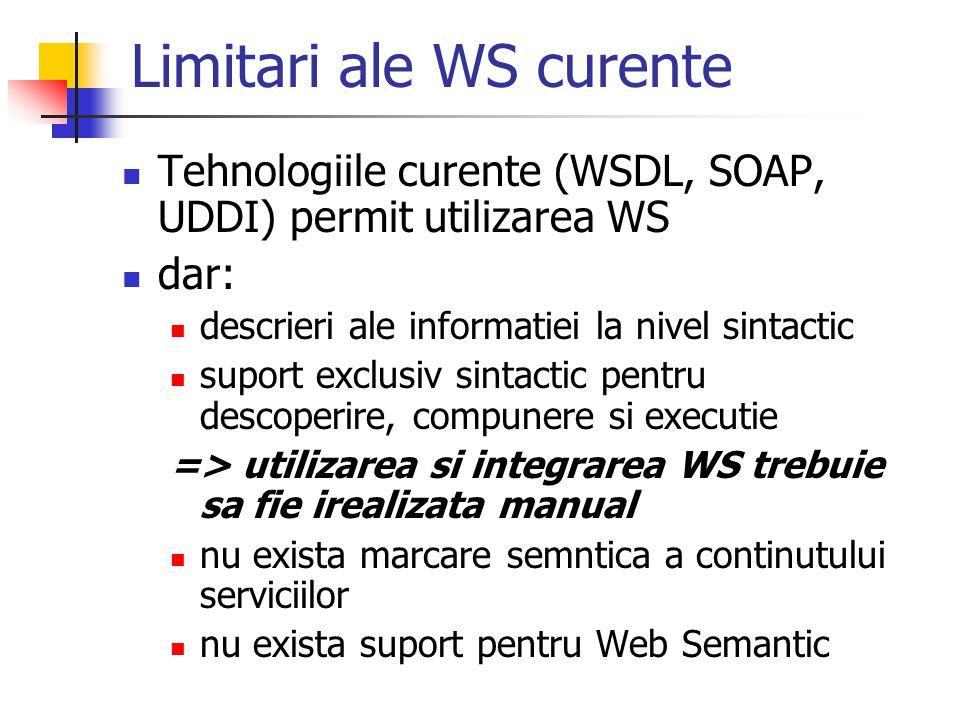 Limitari ale WS curente Tehnologiile curente (WSDL, SOAP, UDDI) permit utilizarea WS dar: descrieri ale informatiei la nivel sintactic suport exclusiv