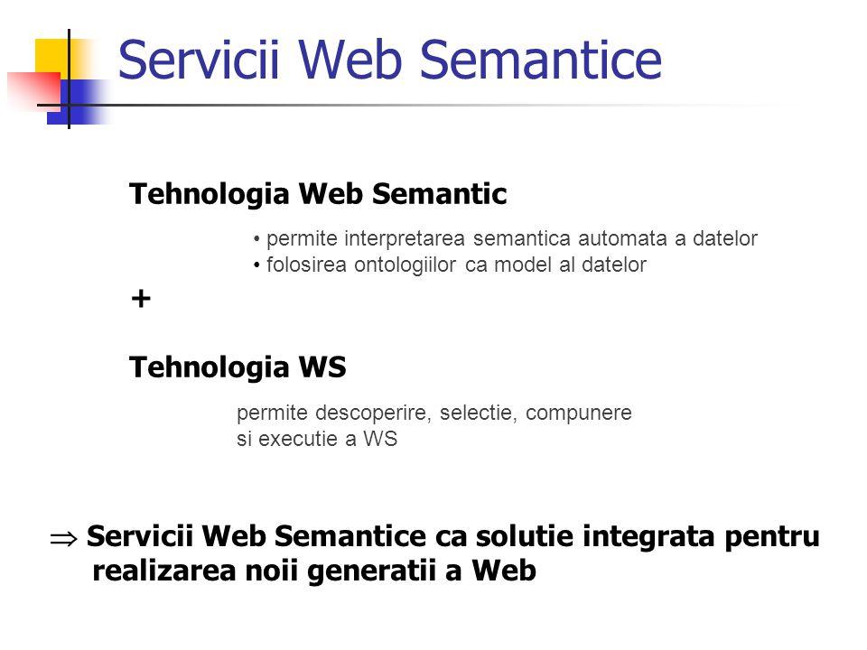 Servicii Web Semantice Tehnologia Web Semantic + Tehnologia WS  Servicii Web Semantice ca solutie integrata pentru realizarea noii generatii a Web pe