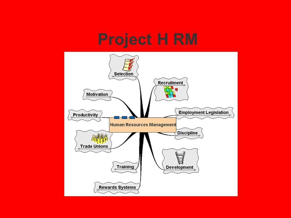 Project H RM