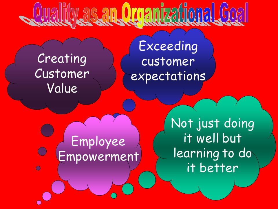 Not just doing it well but learning to do it better Exceeding customer expectations Employee Empowerment Creating Customer Value