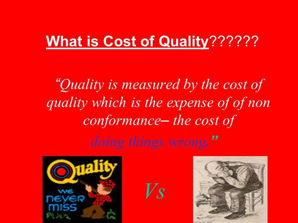 What is Cost of Quality?????.