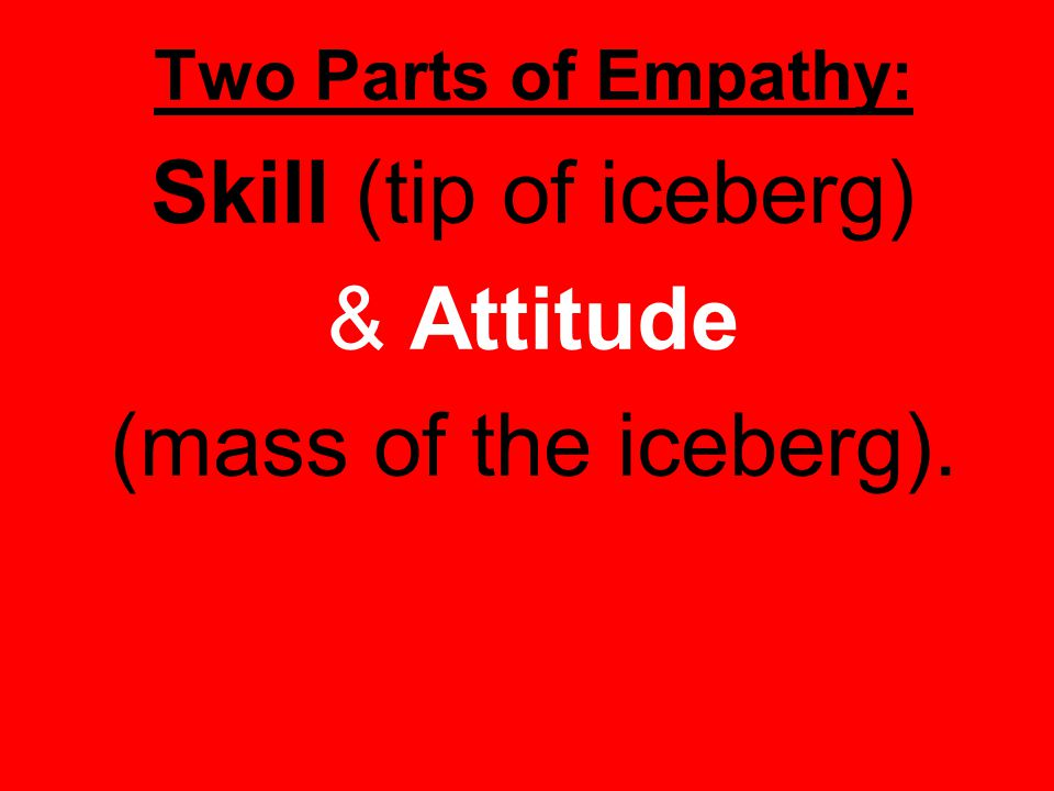 Two Parts of Empathy: Skill (tip of iceberg) & Attitude (mass of the iceberg).