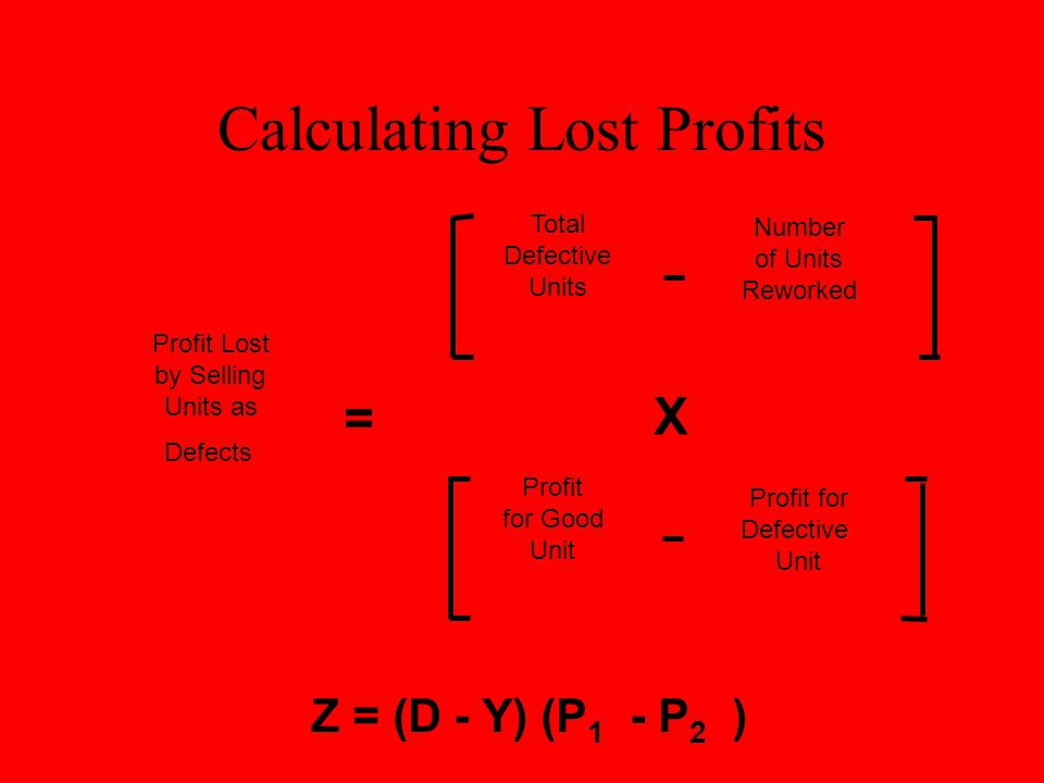 Calculating Lost Profits Profit Lost by Selling Units as Defects Total Defective Units Number of Units Reworked Profit for Good Unit Profit for Defect