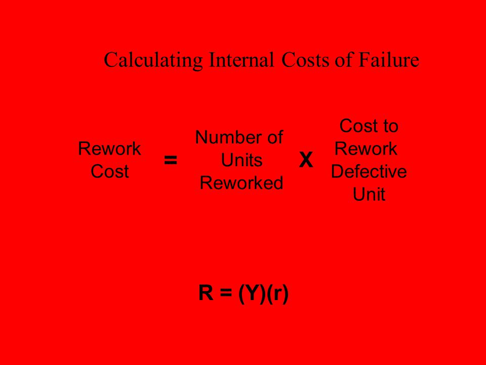 Calculating Internal Costs of Failure Rework Cost Number of Units Reworked Cost to Rework Defective Unit = X R = (Y)(r)