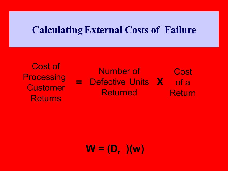 Calculating External Costs of Failure Cost of Processing Customer Returns Number of Defective Units Returned Cost of a Return = X W = (D r )(w)