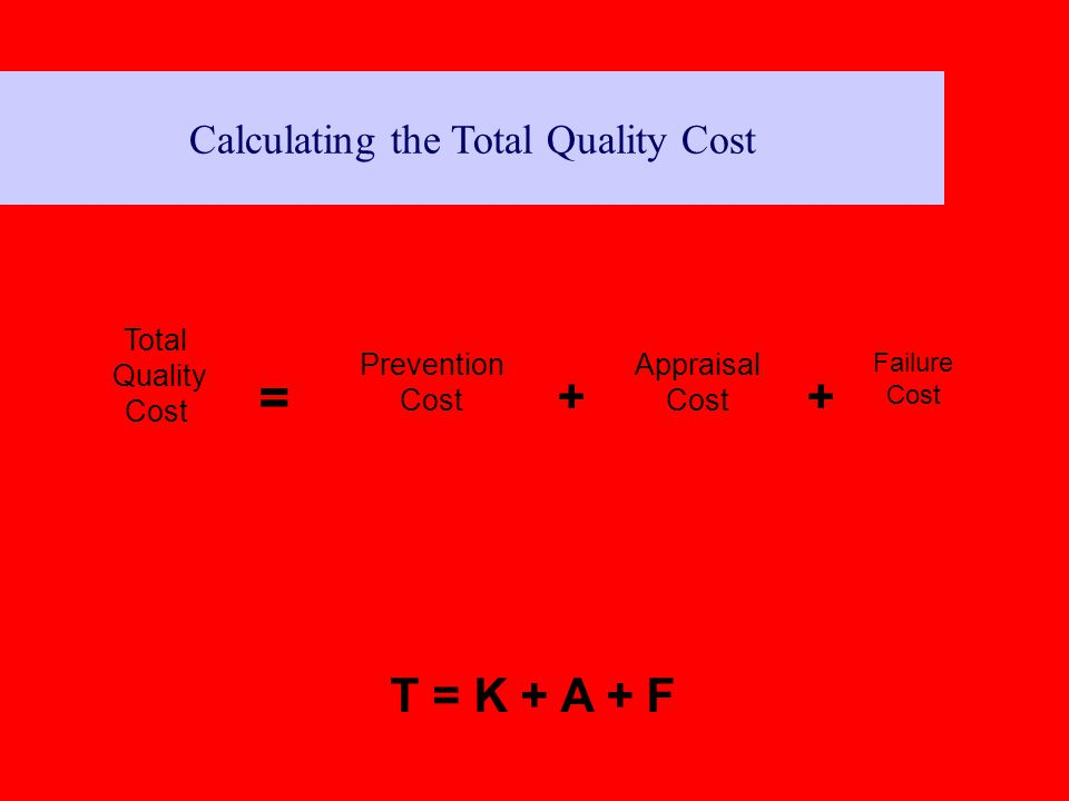 Calculating the Total Quality Cost T = K + A + F Total Quality Cost Prevention Cost Appraisal Cost Failure Cost = ++
