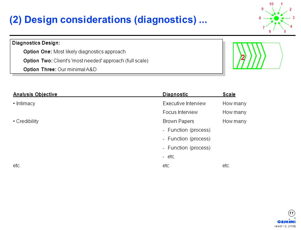 1 2 3 4 56 7 8 9 10 Version 1.2; 2/10/92 11 (2) Design considerations (diagnostics)...
