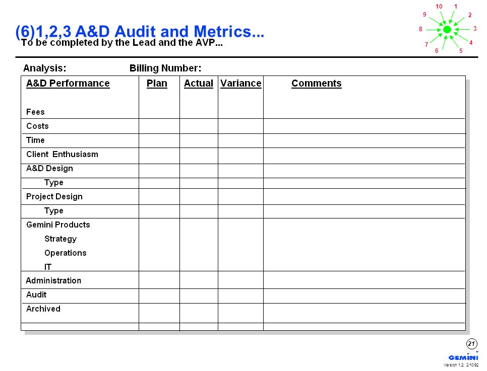 1 2 3 4 56 7 8 9 10 Version 1.2; 2/10/92 21 (6)1,2,3 A&D Audit and Metrics... Administration
