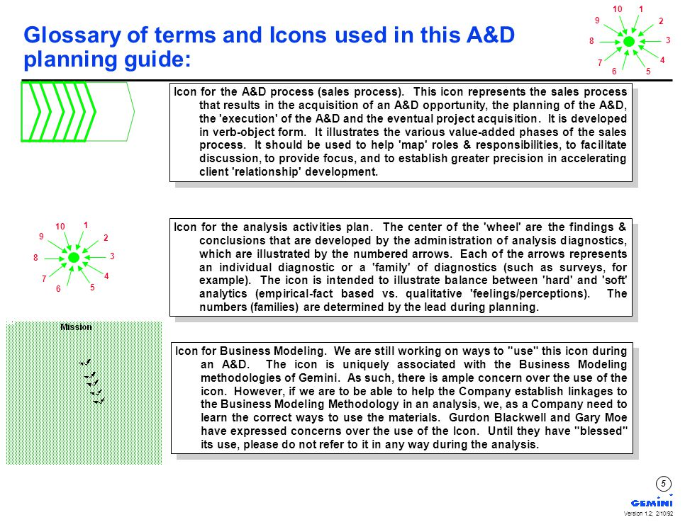 1 2 3 4 56 7 8 9 10 Version 1.2; 2/10/92 6 Glossary of terms and Icons used in this A&D planning guide (2): Icon for the A&D process which shows the relationship among the elements of the go-ahead that must be addressed during the analysis.